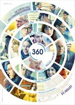 360度/圆舞360/移城别恋